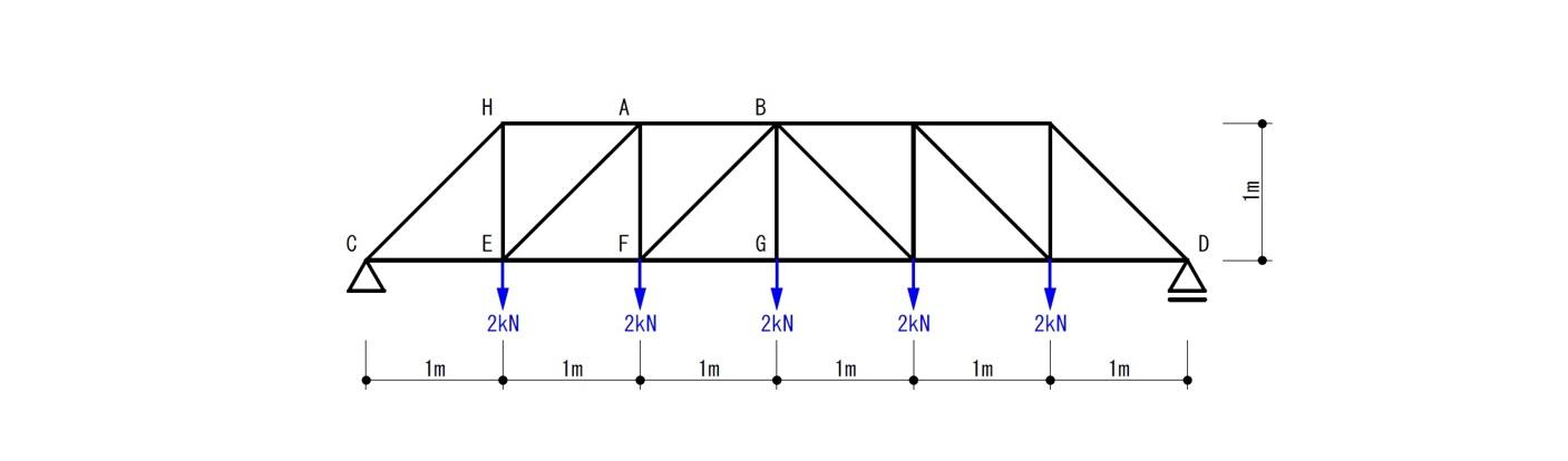 構造力学解説